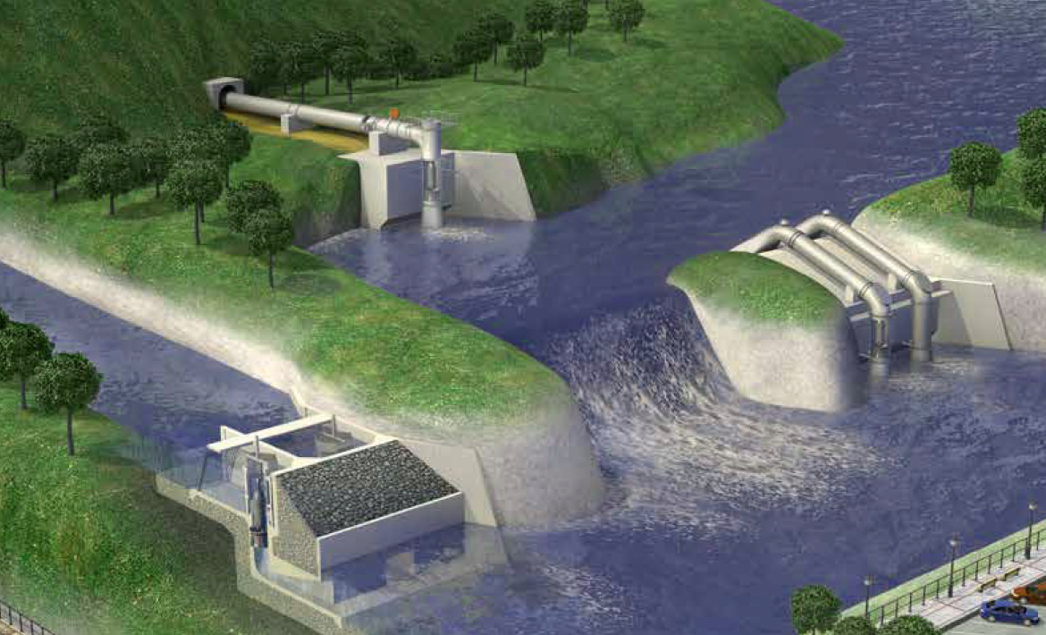 Hydro Turbines & Turbine Pumps
